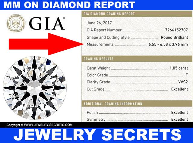 Check Diamond MM On A GIA Diamond Report