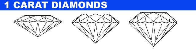 Compare 1 Carat Diamond Proportions