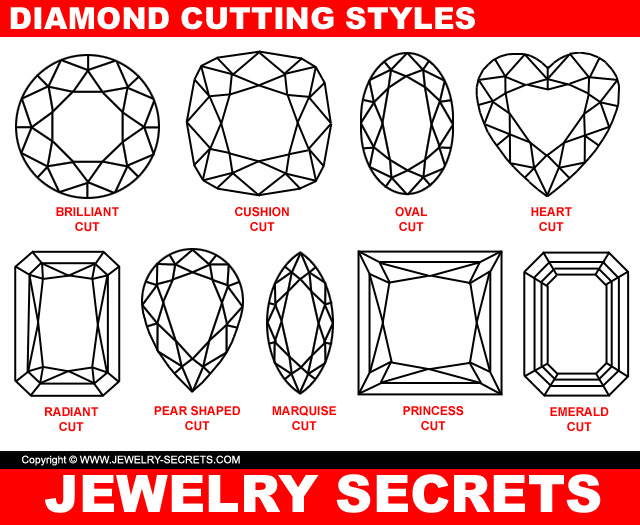 Diamond cutting styles