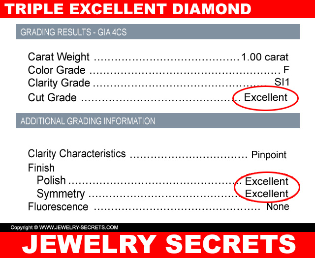 Triple excellent cut diamonds
