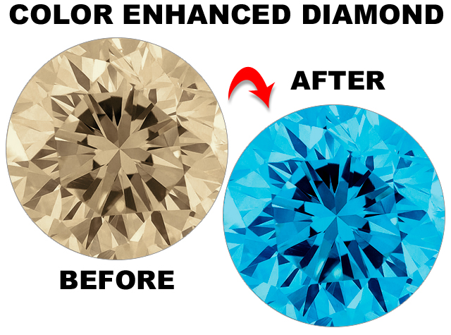 Color Enhanced Blue Diamond