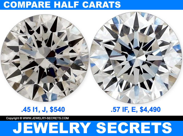 Compare Half Carat Diamond Prices
