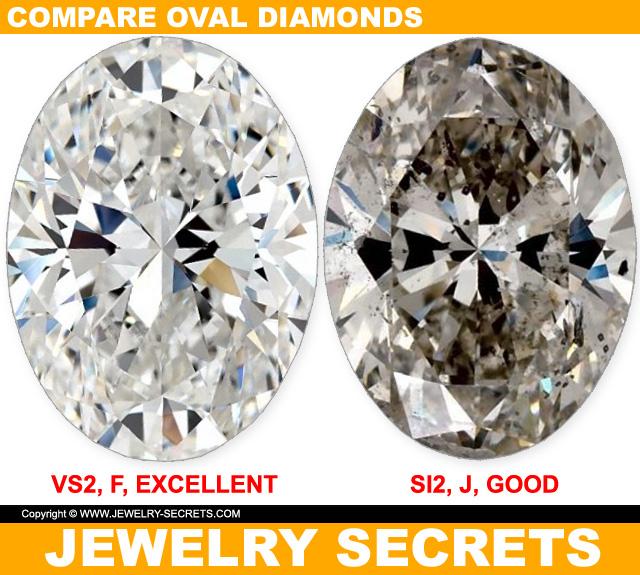 Compare oval cut diamonds