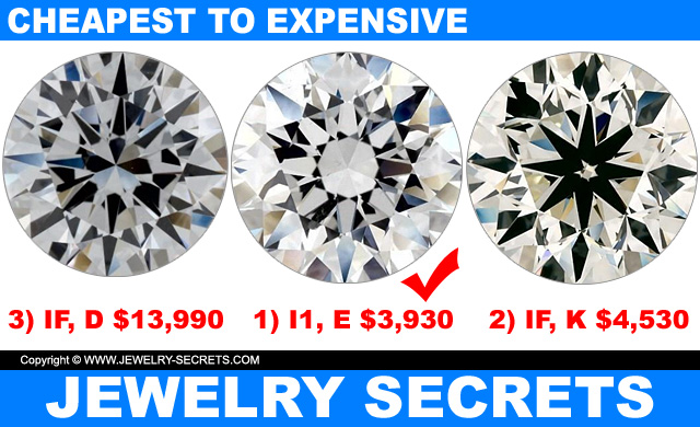 Diamonds ranked from cheapest to most expensive