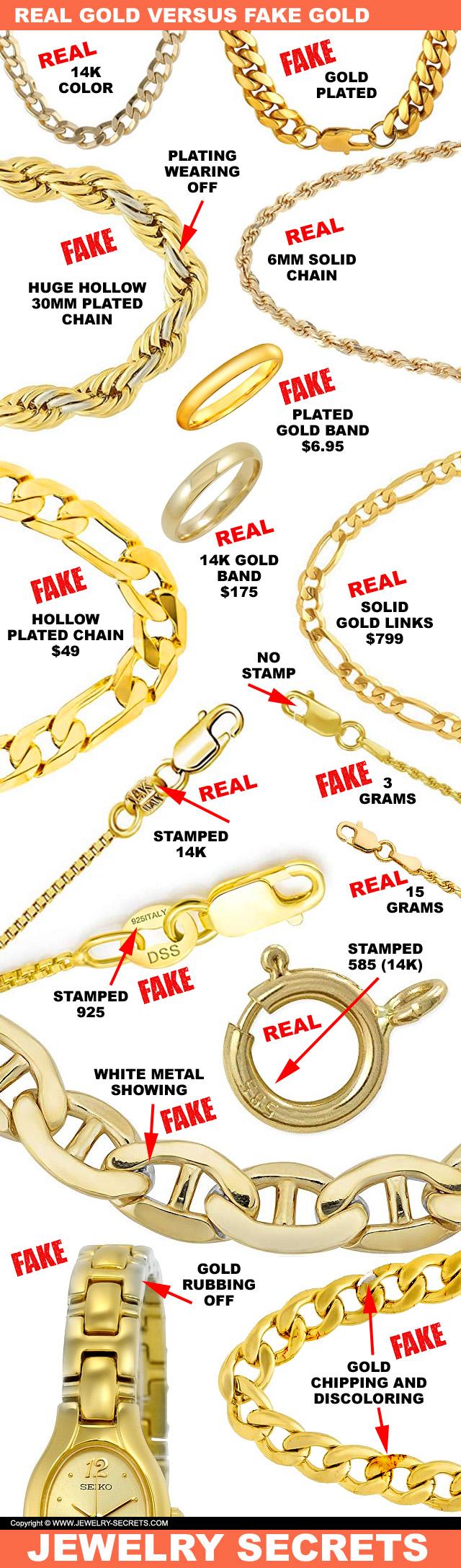 Real Gold Versus Fake Gold
