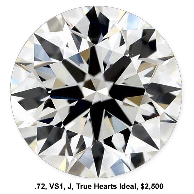 The Best 3 Quarter Carat Diamond