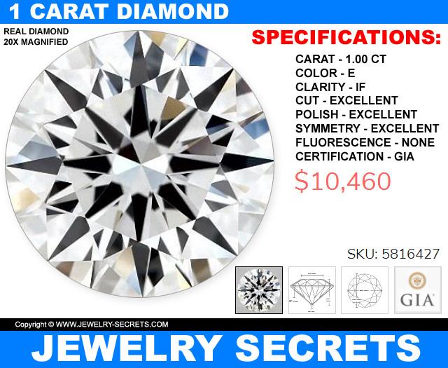 Top Notch Expensive Diamond
