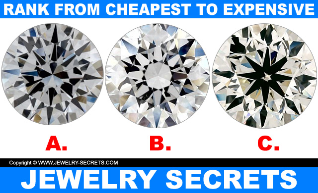 Which diamond is the cheapest