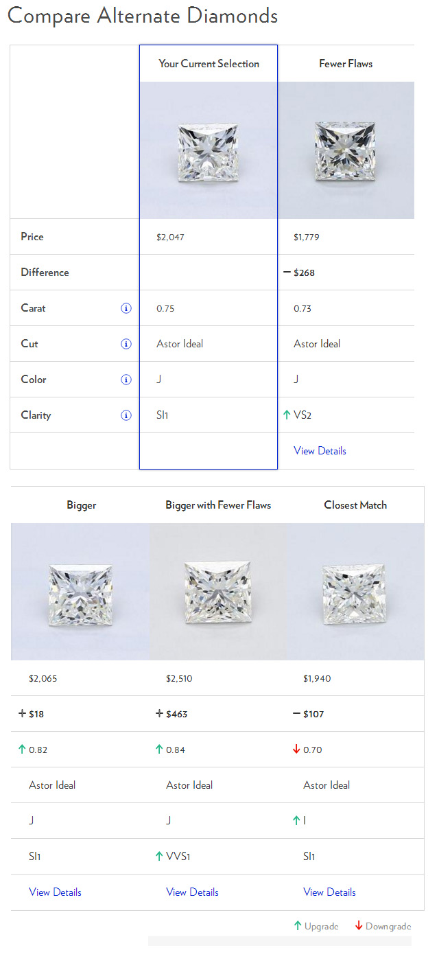 Comparing Alternate Loose Diamonds