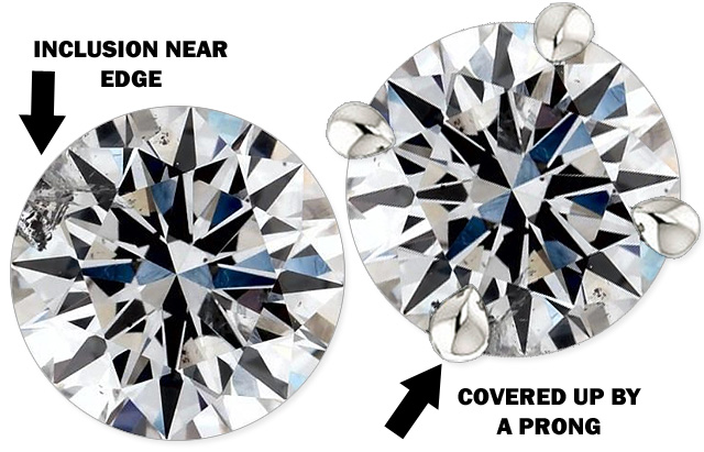 Diamond Clarity Covered Up By A Prong