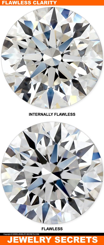 Flawless Clarity Diamonds