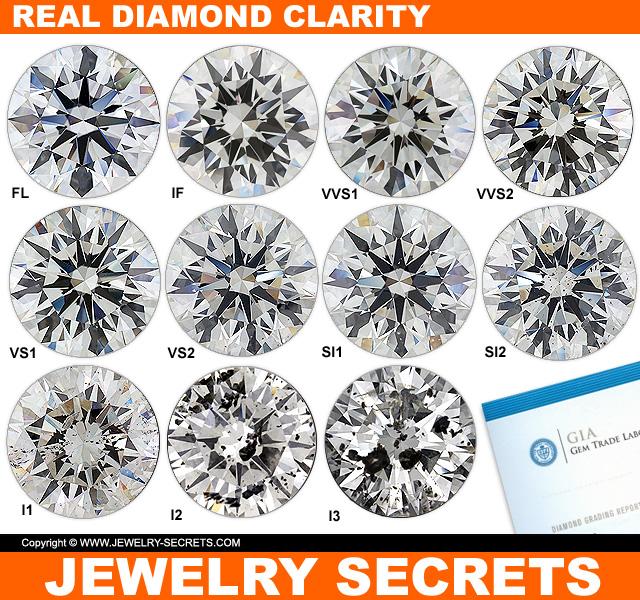 Real Diamond Clarity