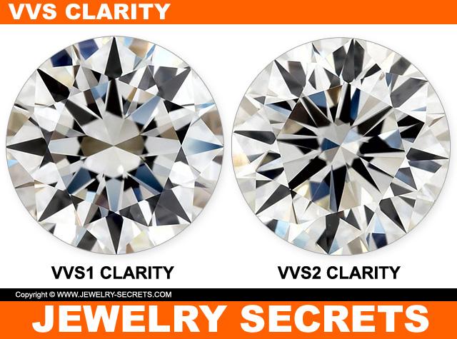 VVS1 And VVS2 Diamond Clarity