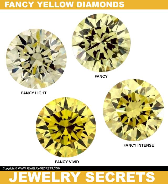Yellow Fancy Diamonds