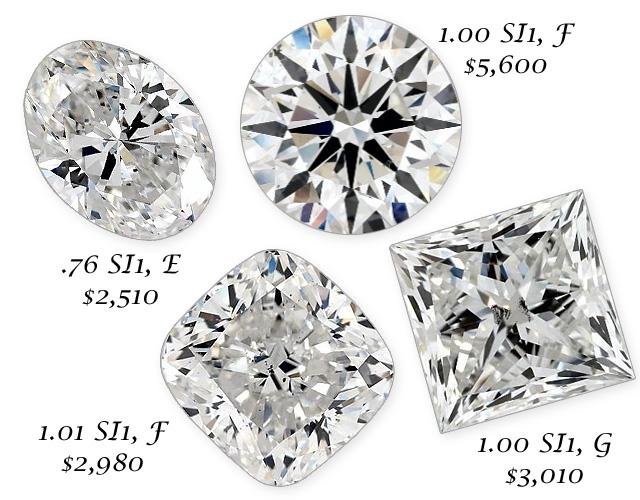 Popular Diamond Quality Color Clarity