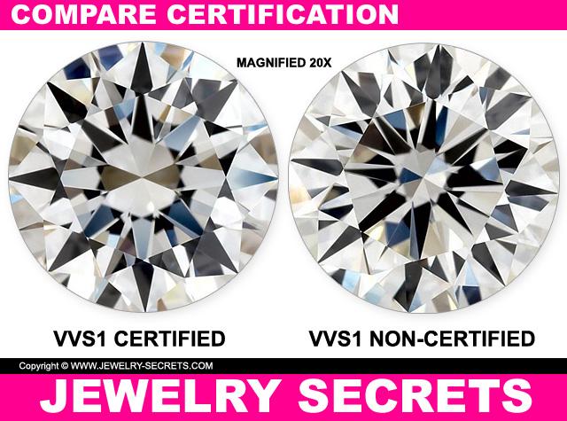 Compare Certified VS Non-Certified Diamonds