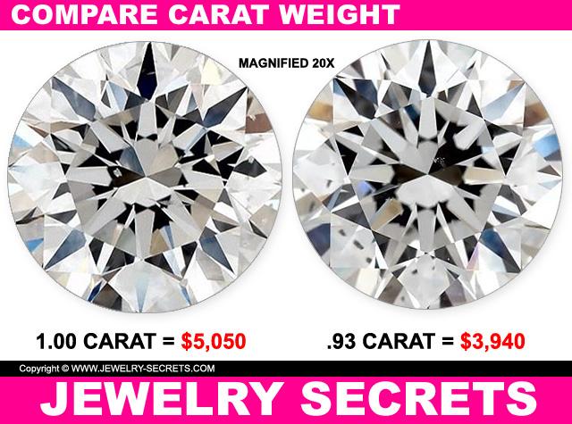 Compare Diamond Carat Weight Buy Shy 95-100
