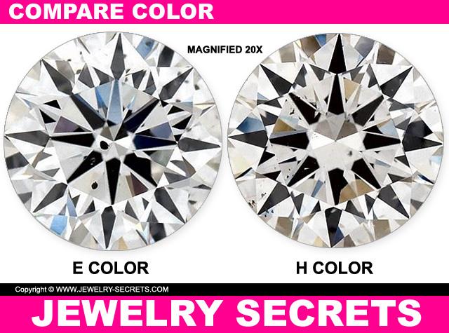 Compare Diamond Colors E VS H Color