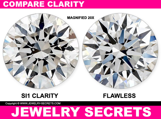 Compare SI1 Clarity To Flawless Diamond