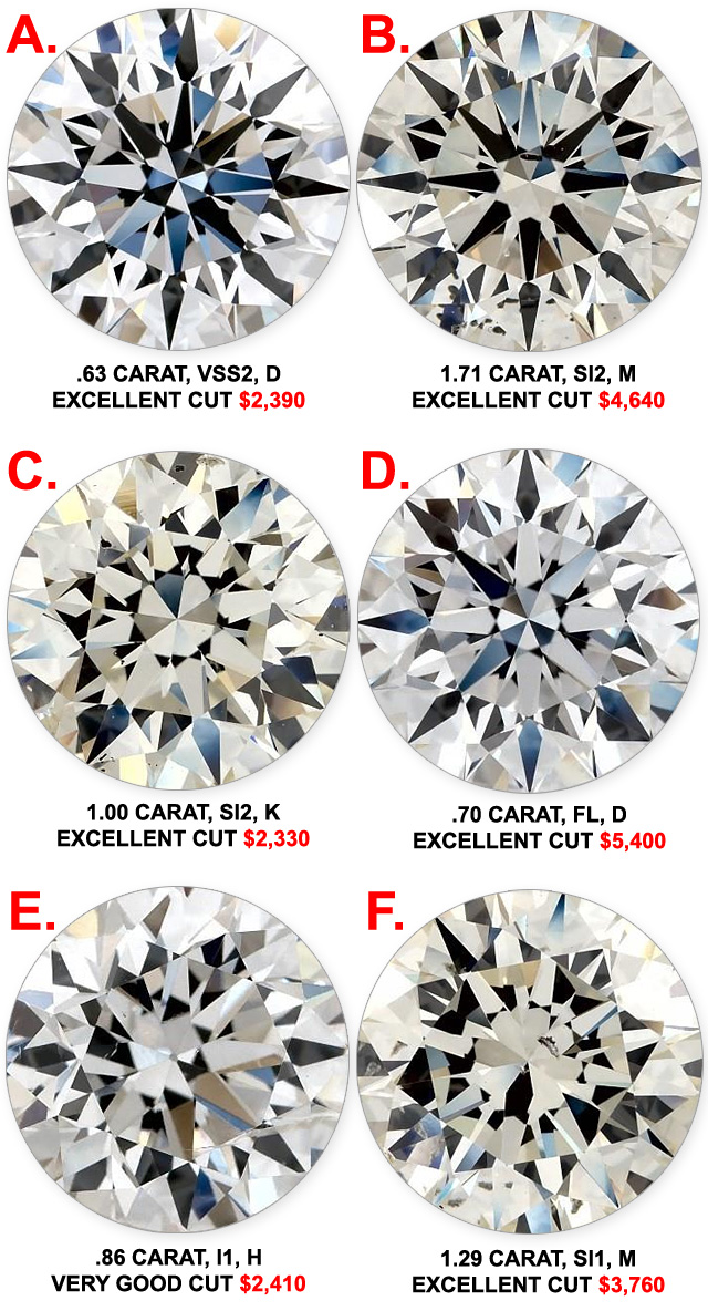 Diamonds From Expensive To Cheap