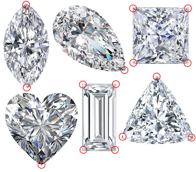 Diamonds Vulnerable To Chipping Breaking Cracking