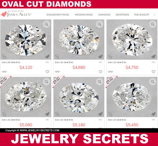 Oval Cut Diamond Prices