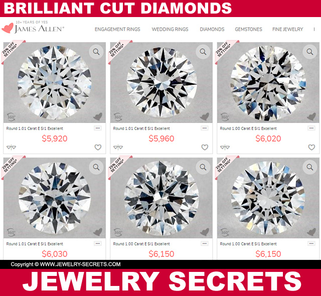 Round Brilliant Cut Diamond Prices