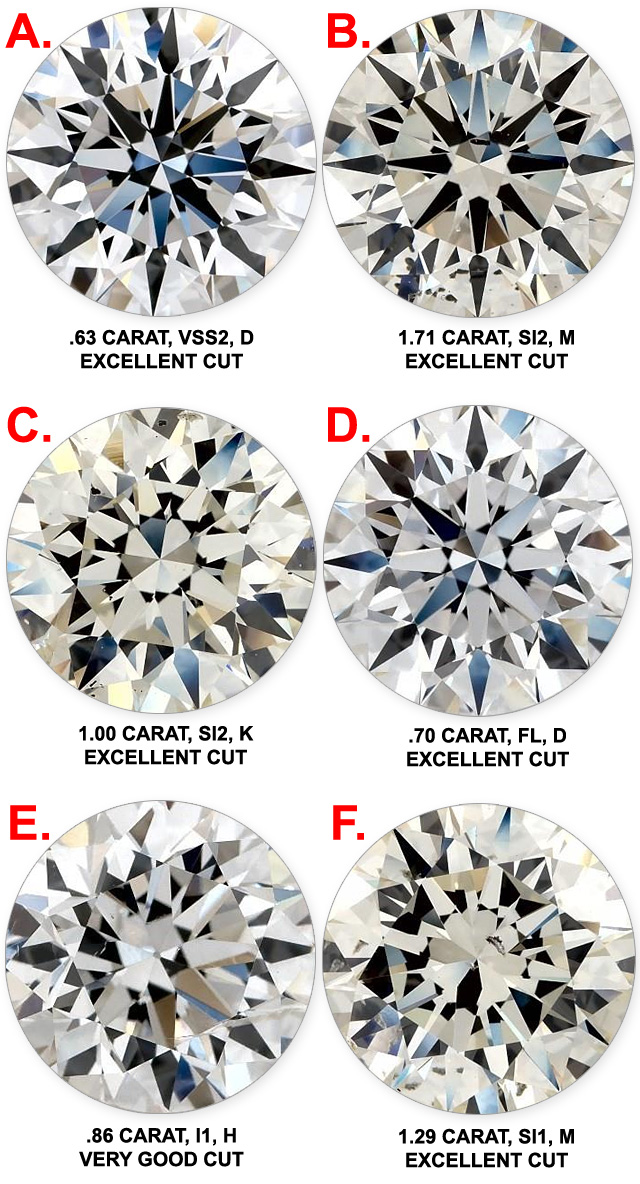 Which Diamond Is The Most Expensive