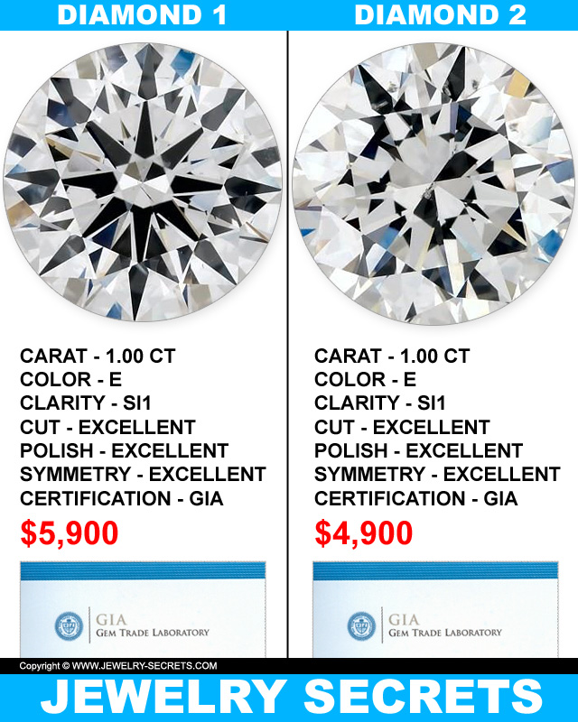 1000 Dollars Difference In Exact Same Diamond Quality Why