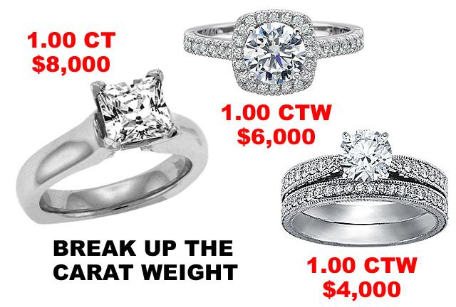 Break Up The Diamond Carat Weight Total