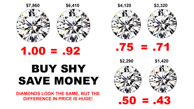 Buy Shy When It Comes To Diamond Carat Weight
