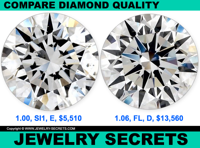 Compare Diamond Quality Side By Side
