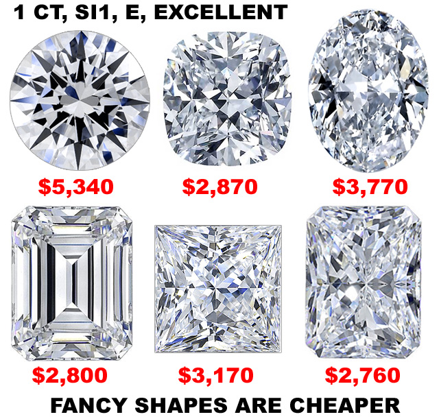 Compare Fancy Cut Diamond Prices To Round Brilliant Cut Diamonds
