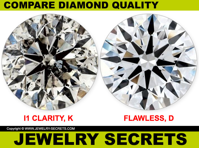 Compare Highest To Lowest Diamond Quality