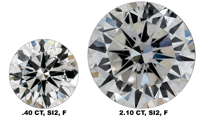 Cut Is More Visible In Larger Diamonds