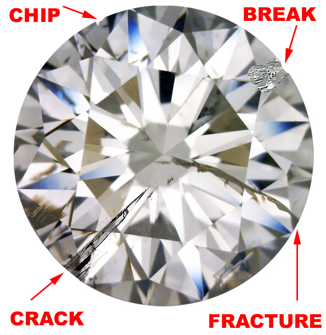 Diamond Could Be Damaged After It Was Certified