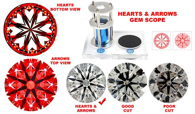 Hearts And Arrows Triple Excellent Cut Diamonds