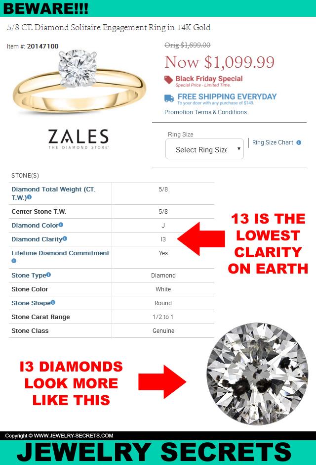 I3 Diamonds Do NOT Look Like This