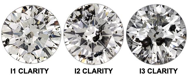 Lowest Diamond Clarity Grades