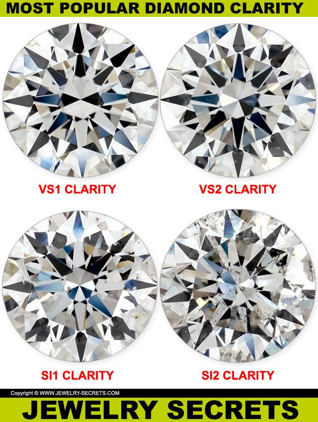 Most Popular Diamond Clarities