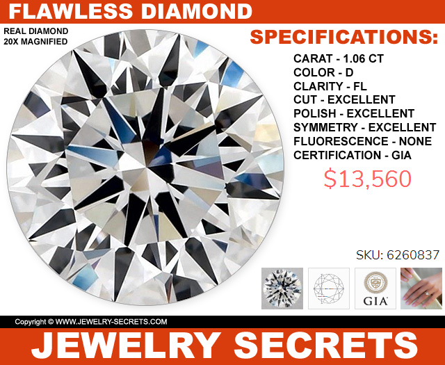 Perfect Quality Diamond