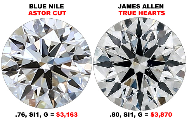 Compare Astor Cut Diamonds To True Hearts Diamond Prices