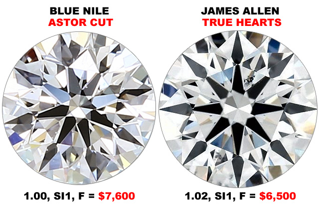 Compare Blue Nile Astor Cut To James Allen True Hearts Cut Diamonds
