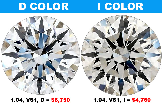 Compare D Color To I Diamond Color