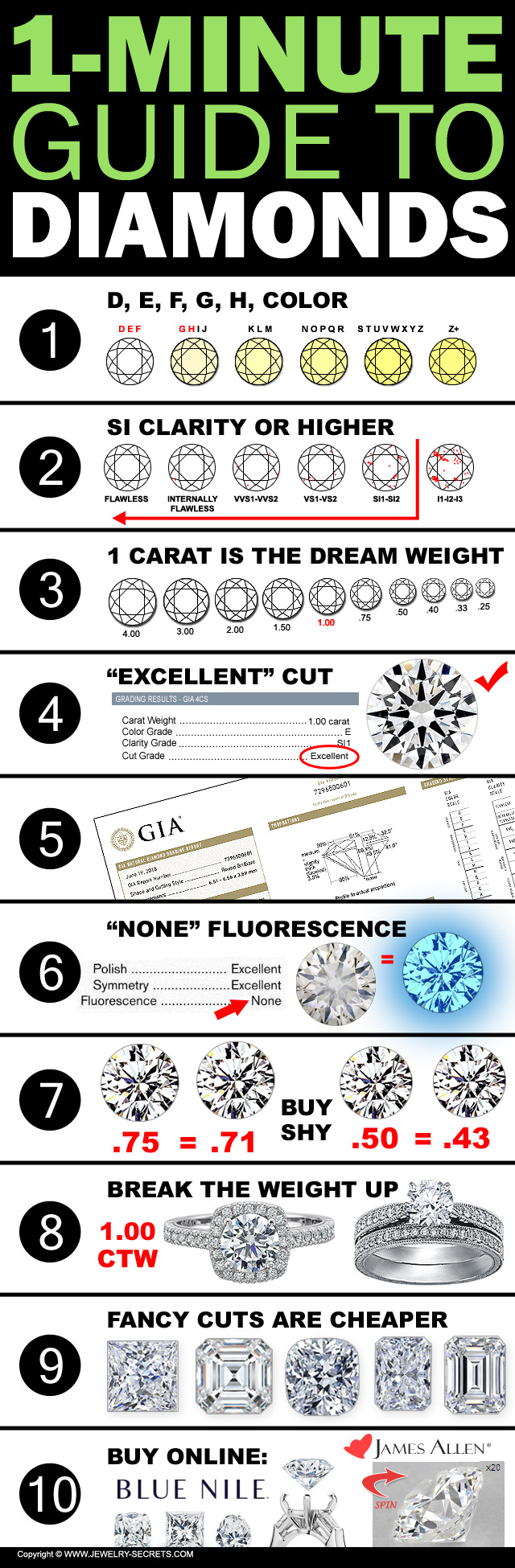 The 1 Minute Guide To Buying Diamonds