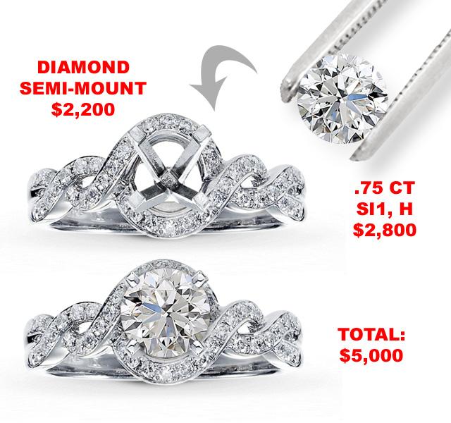 Expensive Diamond Mounting
