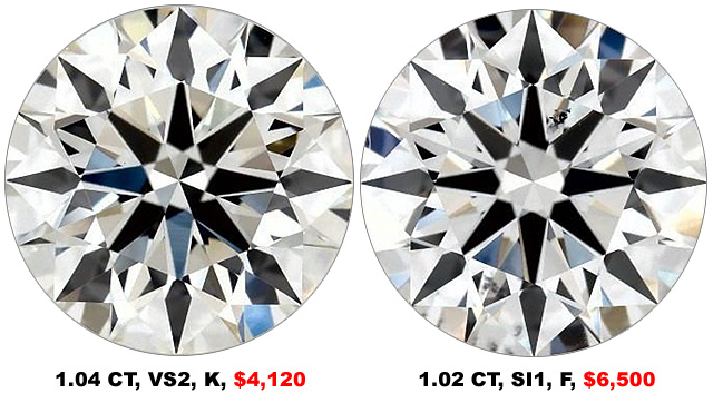 Compare Prices Of 1 Carat Diamonds