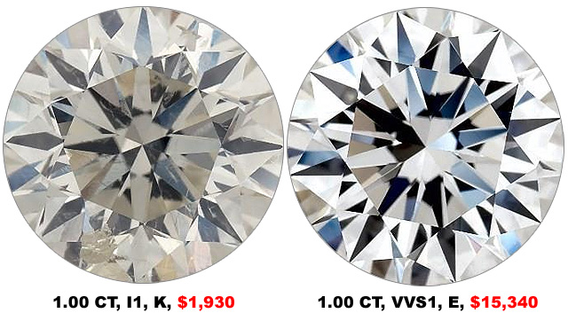Compare Prices Of The Most Expensive 1 Carat Round Diamond To The Cheapest Round Diamond