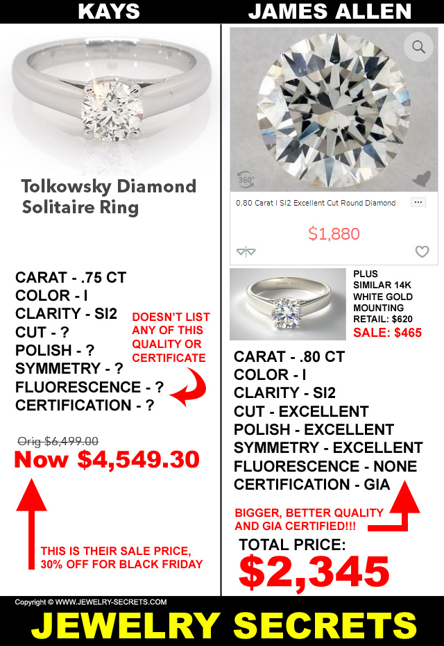 Compare Prices On Diamonds And Rings