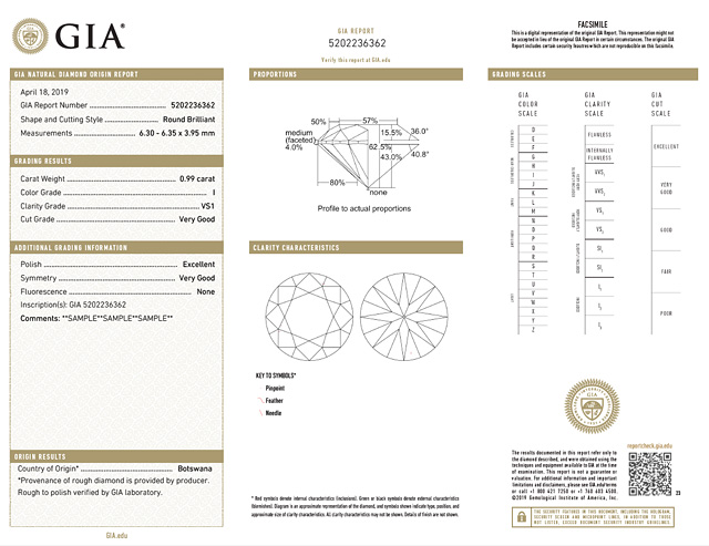 GIA Now Certifies Diamond Country Of Origin